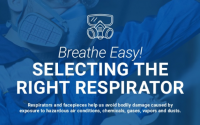 Breathe Easy! Selecting The Right Respirator