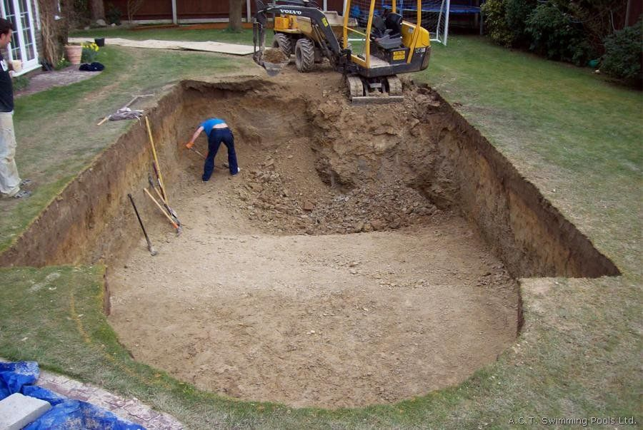 Building A Pool